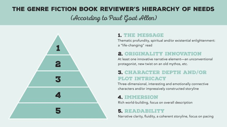 fiction_review_stack